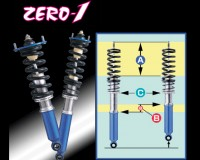 S13 - Cusco Zero 1 Coilovers