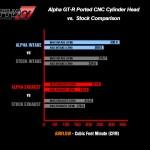 AMS Performance VR38 CNC Cylinder Heads Nissan R35 GT-R 09a